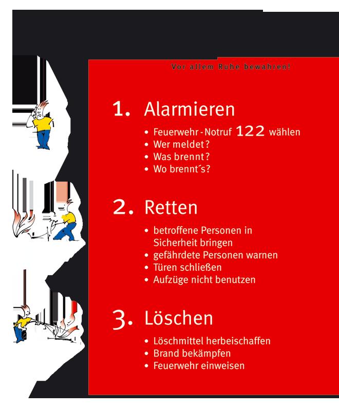 Verhalten_im_Brandfall_oL